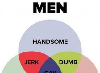 Men Chart Talk Cock Sing Song