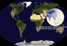 World Population Distribution Talk Cock Sing Song