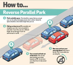 Parking Guide Infographic Talk Cock Sing Song