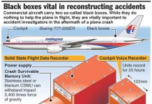 MH370 Black Box Recorders are Crucial Talk Cock Sing Song