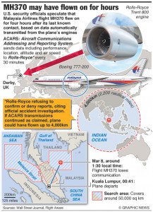 MH370 May Have Flown Extra Four Hours Talk Cock Sing Song