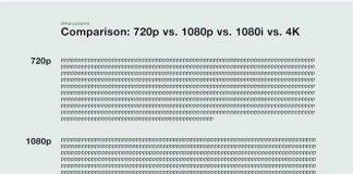 Comparison for 720p vs 1080p vs 1080i vs 4K Talk Cock Sing Song