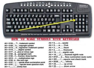 How to Make Symbols with your Keyboard Talk Cock Sing Song